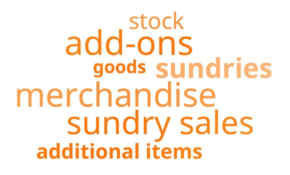 merchandise word-cloud header