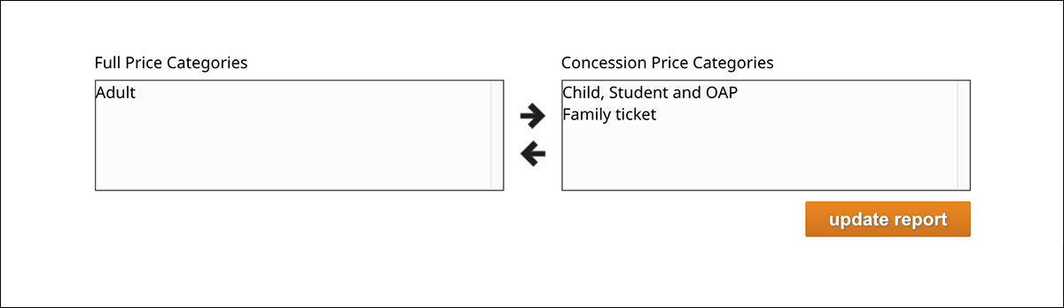 ticket categories
